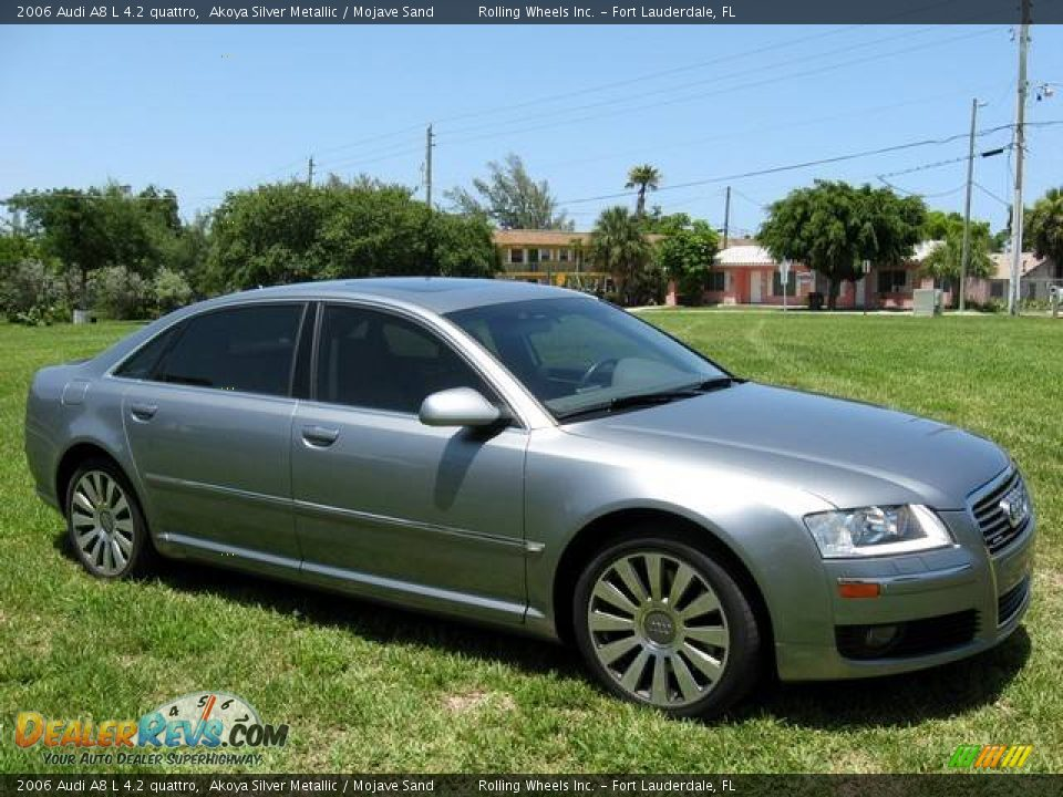 Image Result For Audi A Colors